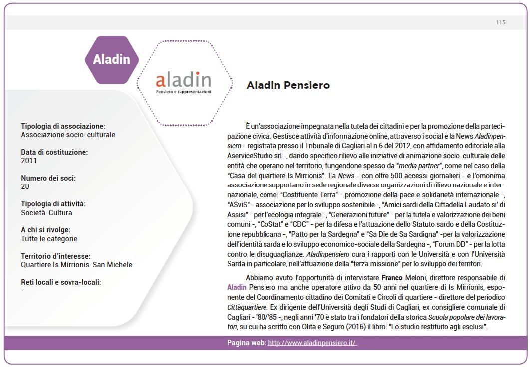 aladin-su-neighbourhub