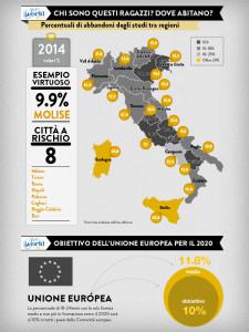 Dispersione INFOGRAFICA-mappa-2014