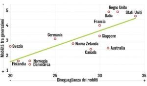 grafico palazzari 27 nov 14