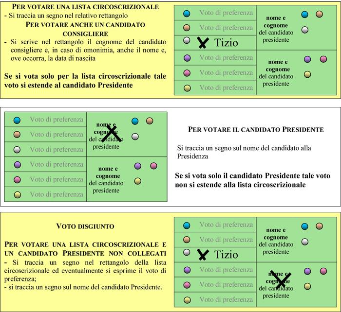 Microsoft Word - Come si vota VI BIS