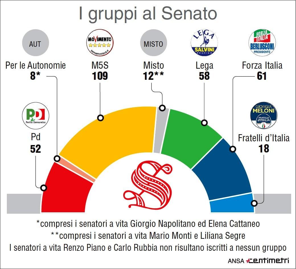 senato-3-5
